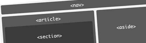 Hoja de Referencia rápida de HTML5