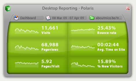 Polaris, Google Analytics en tu escritorio con Adobe AIR