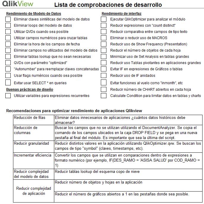 Checklist optimización módulo qlikview